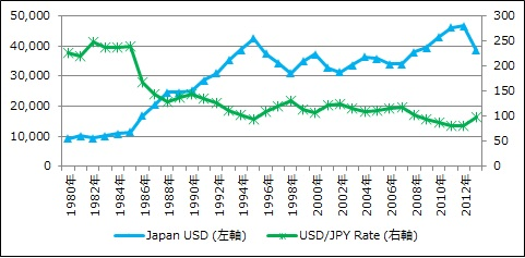 04-jpn-rate-comparison